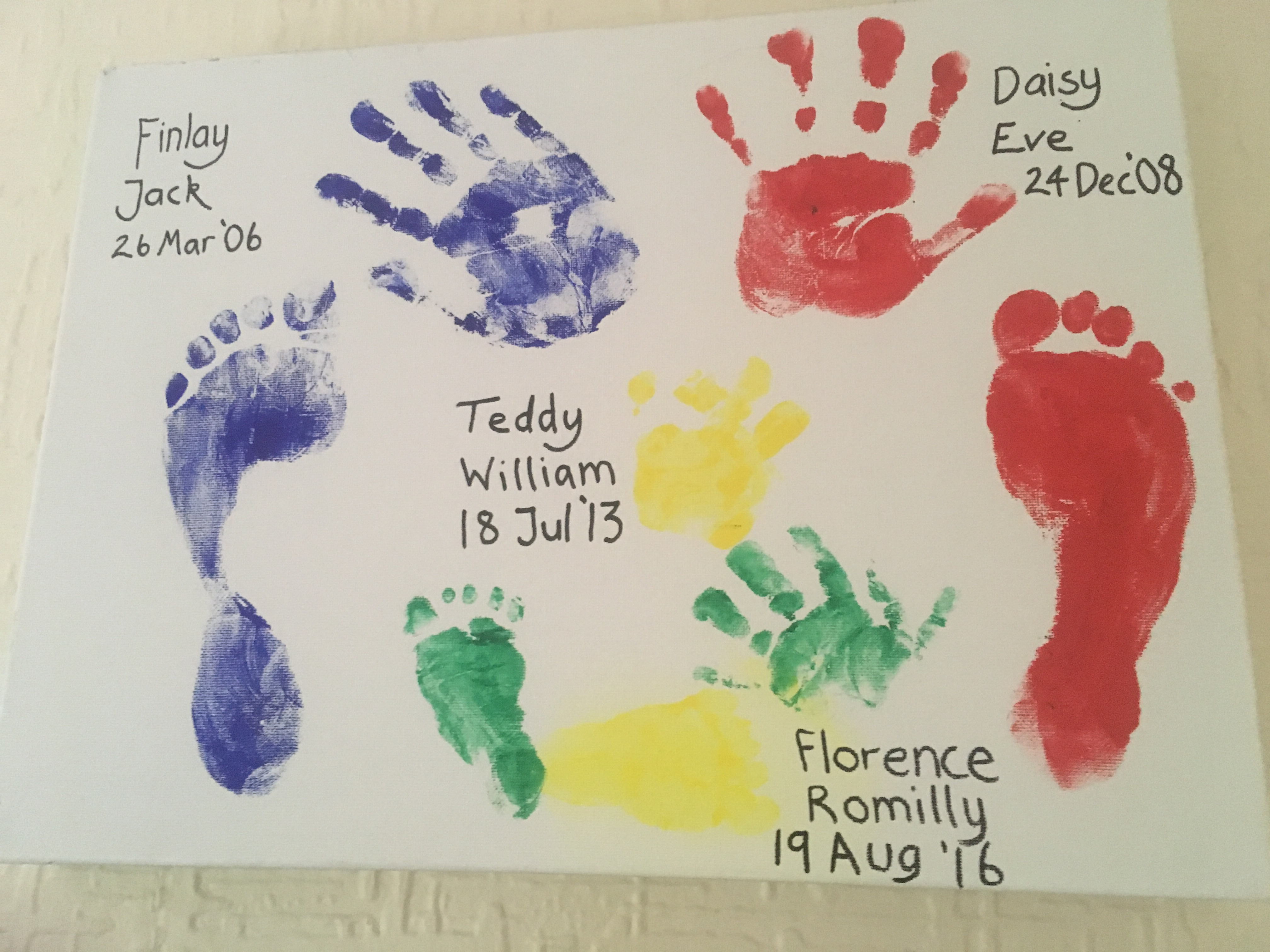 Mothers Day canvas with footprints and handprints on